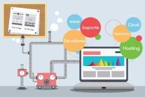 Elementos que definen la capacidad de un hosting